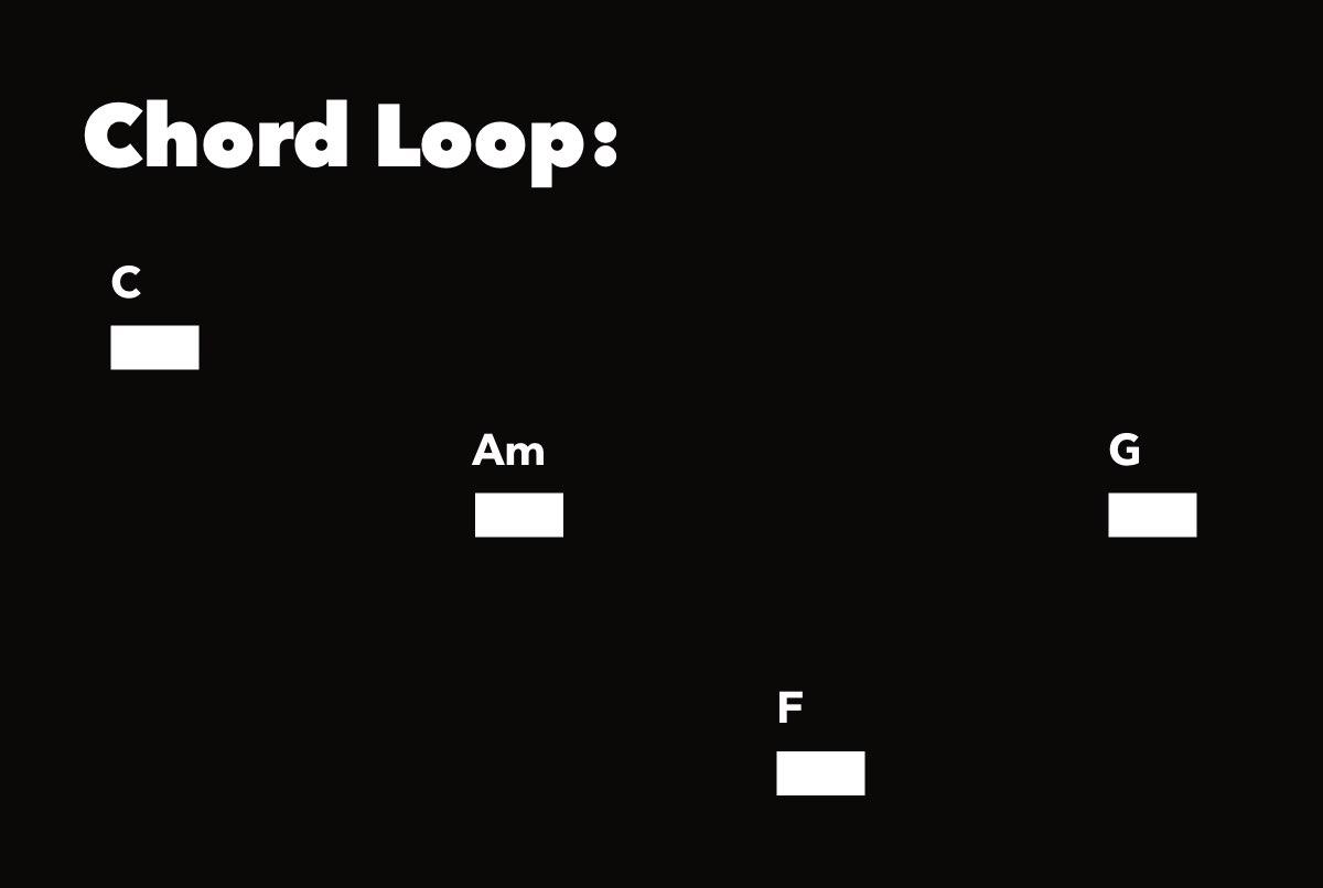 Chord Loop Copy